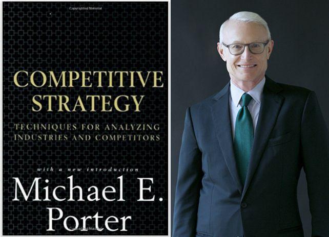 استراتژی بازار از نظر مایکل پورتر
